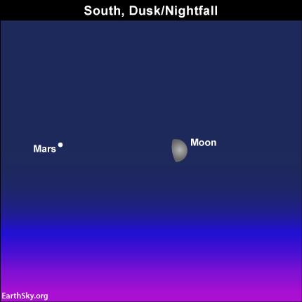 MOON-MARS CONJUNCTION - Oct. 2nd, 202 2014-june-6-mars-moon-night-sky-chart