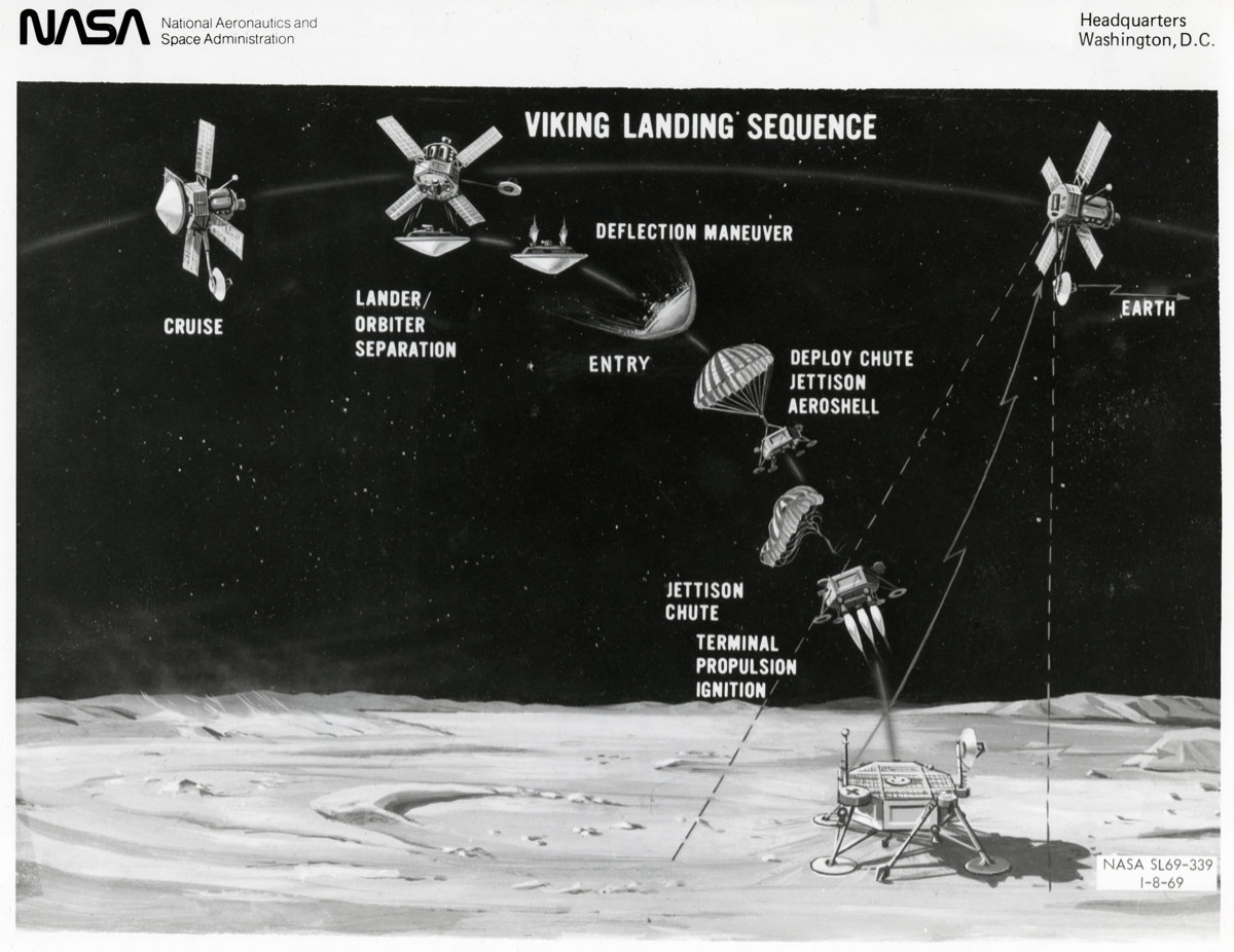 Illustration of the Viking Lander's Entry, Descent, and Landing sequence
