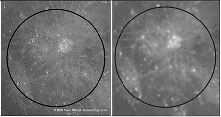 Can You See The Flag On the Moon? Magnification vs. Resolution (Telescope Activity)