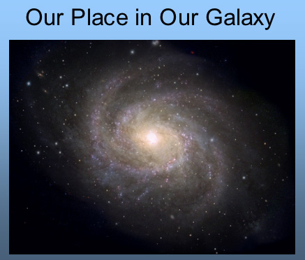 Our Place in Our Galaxy (PowerPoint)