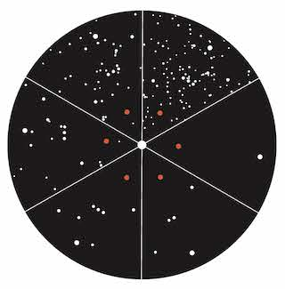 Image of a wheel split into six equal pie pieces, showing stars in Orion
