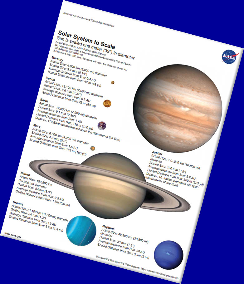 Worlds of the Solar System: Make a Scale Model [Activity and Handout]