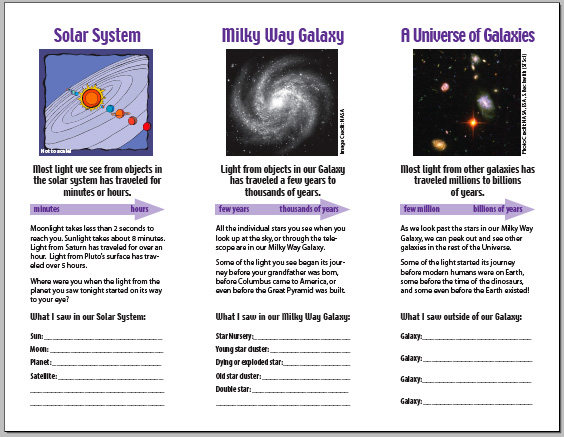 thumbnail preview of the telescopes as time machine handout