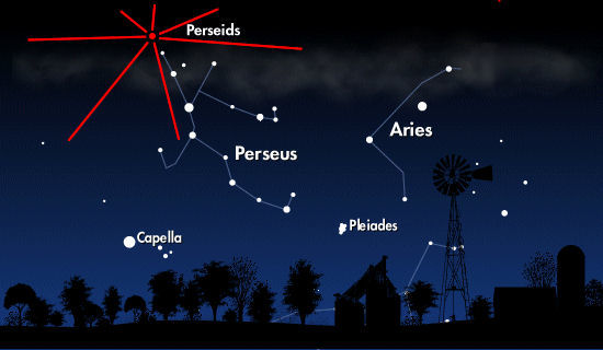 Map of the radiant (of origin) or the Perseid Meteor Shower