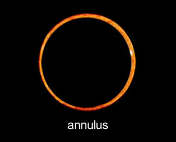 The Annular Solar Eclipse & Stargazing in May 2012